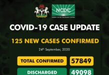 COVID-19: NCDC Confirms 125 New Coronavirus Cases In Nigeria